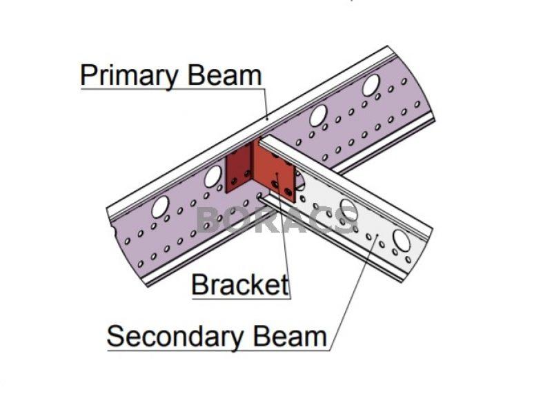 wm Beam joint mezzanine rack, mezanino industrial, lagerbühnen modulsystem, soppalchi industriali